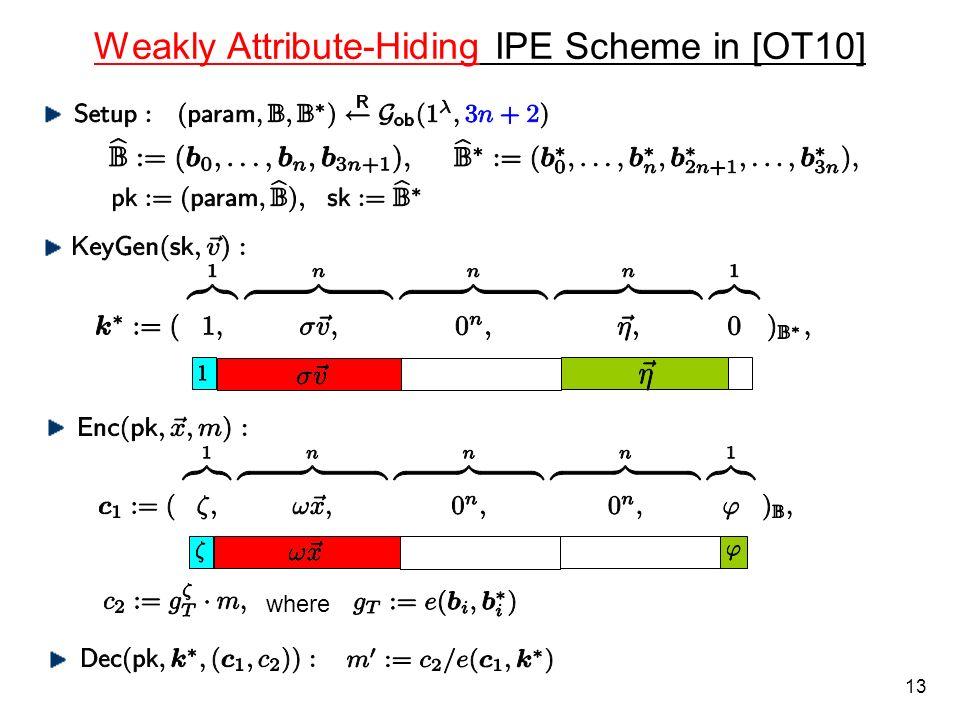 Weakly Attribute-Hiding IPE Scheme in [OT10]